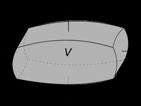800px-Divergence_theorem.svg