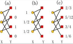 probabilistic spreading