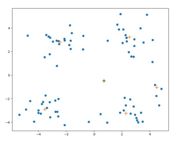 流式聚类算法1