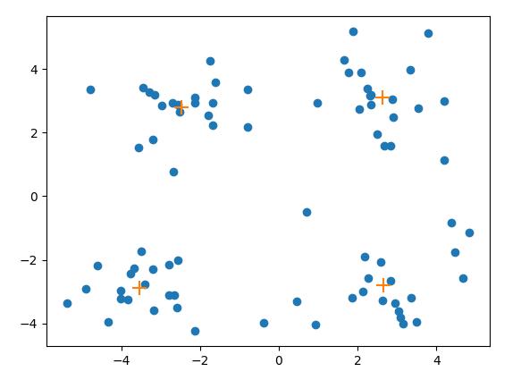流式聚类算法2
