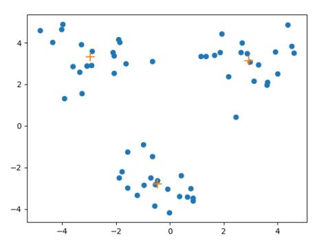 流式聚类算法3