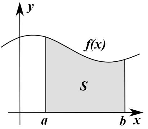 Riemann Integral1