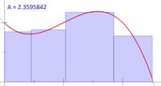 Riemann Integral3