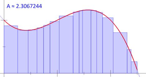 Riemann Integral4