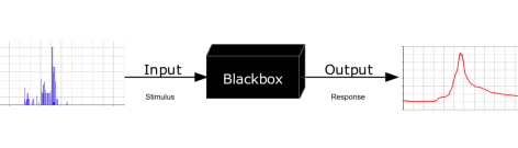 Blackbox3D-withGraphs