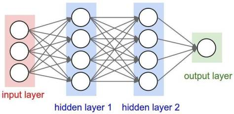 forwardneuralnetworks1