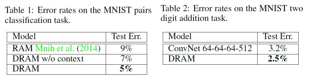deep_recurrent_attention_model_4.png