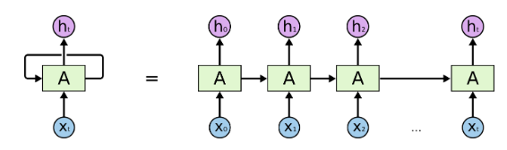 LSTM_1