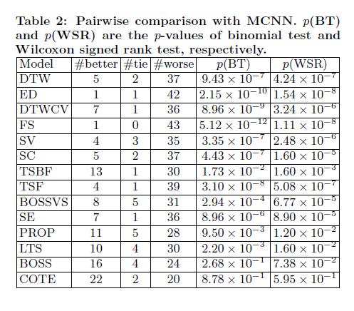 MSCNN实验1