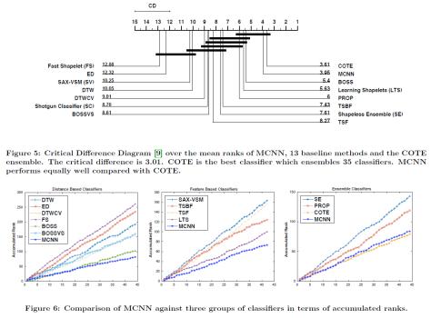 MSCNN数据集2