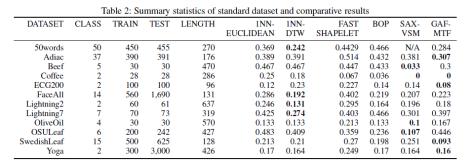 tildeCNN实验数据1.png