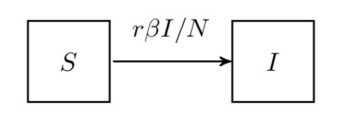 SI_model_1