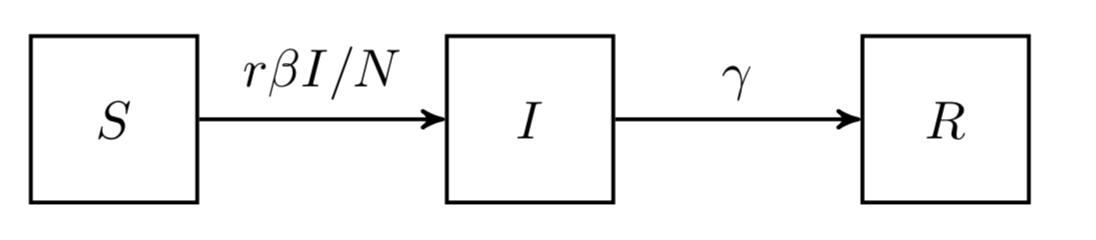 SIR_model_1