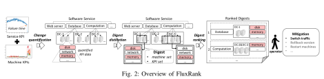 FluxRank_fig_2