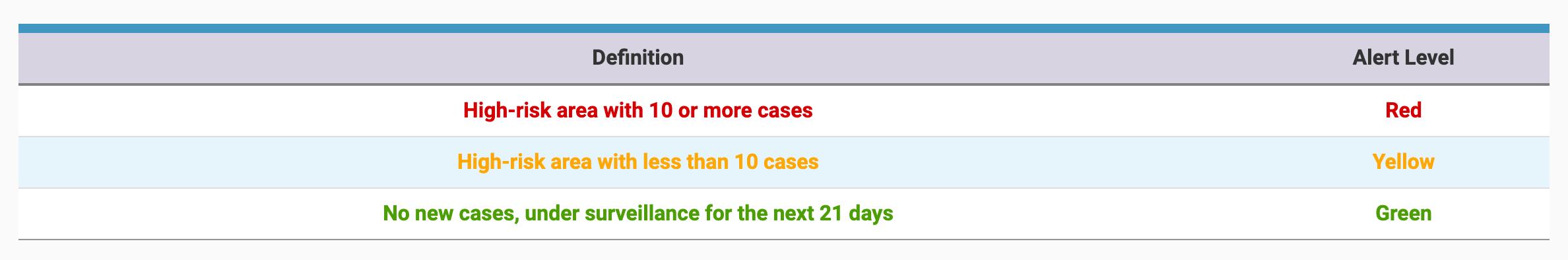 nea_dengue_cases_3