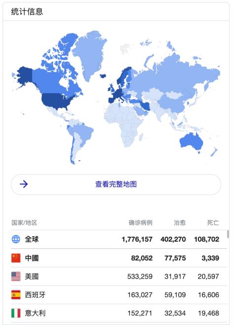 Google疫情统计_1