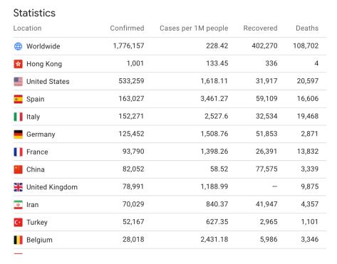 Google疫情统计_2