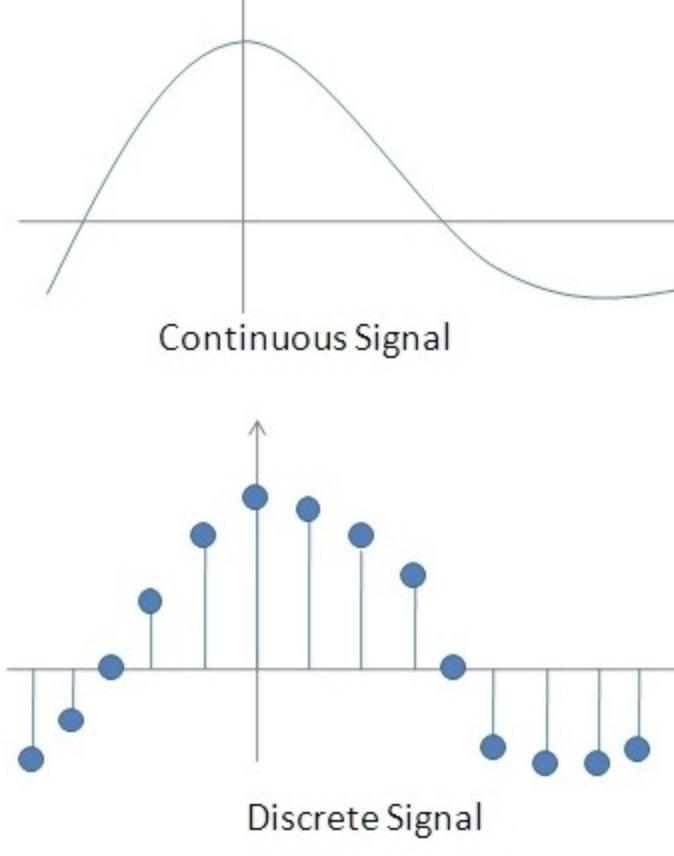 discrete_and_continuous