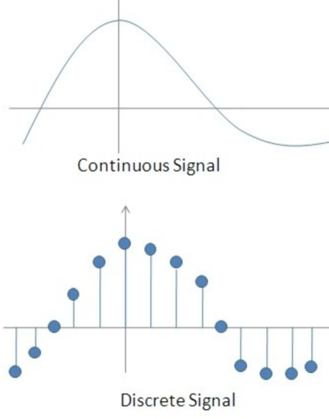 discrete_and_continuous