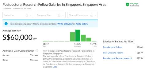 新加坡博士后工资