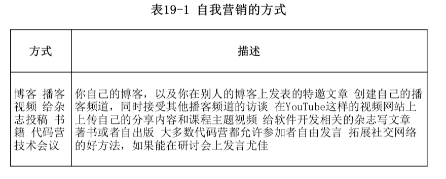 软技能_Table_19_1