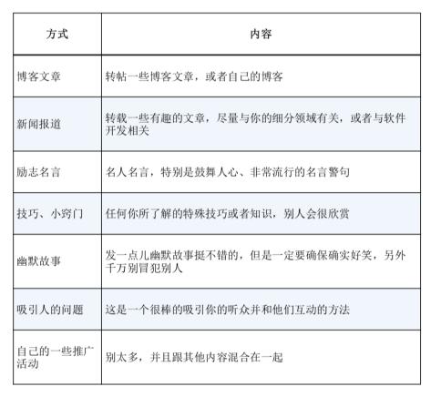 软技能_Table_23_1