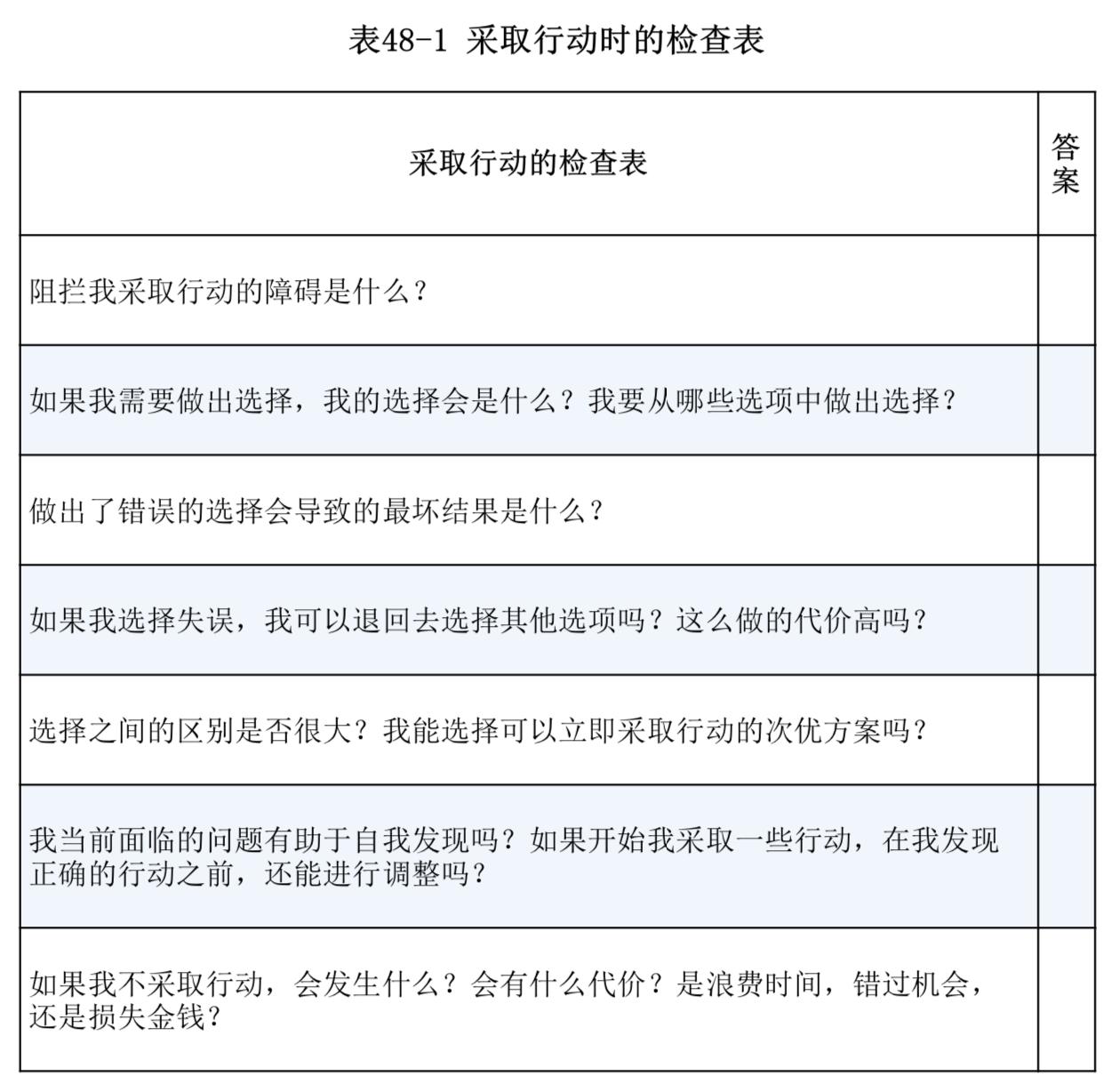 软技能_Table_48_1