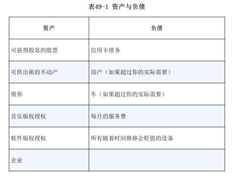 软技能_Table_49_1